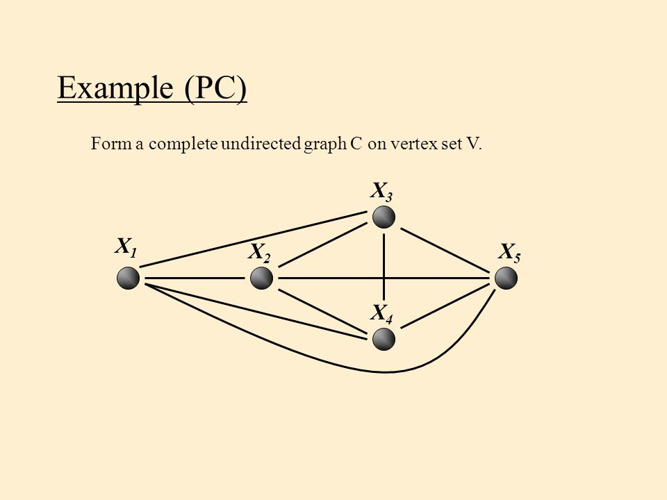 Example (PC) Form a complete undirected graph C on vertex set V. X5X5 X2X2 X4X4 X1X1 X3X3