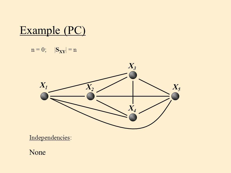 Example (PC) n = 0;|S XY | = n Independencies: None X5X5 X2X2 X4X4 X1X1 X3X3