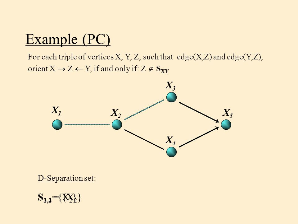 Example (PC) For each triple of vertices X, Y, Z, such that edge(X,Z) and edge(Y,Z), orient X  Z  Y, if and only if: Z  S XY X5X5 X2X2 X4X4 X1X1 X3X3 D-Separation set: S 3,4 ={X 2 }S 1,3 = {X 2 }