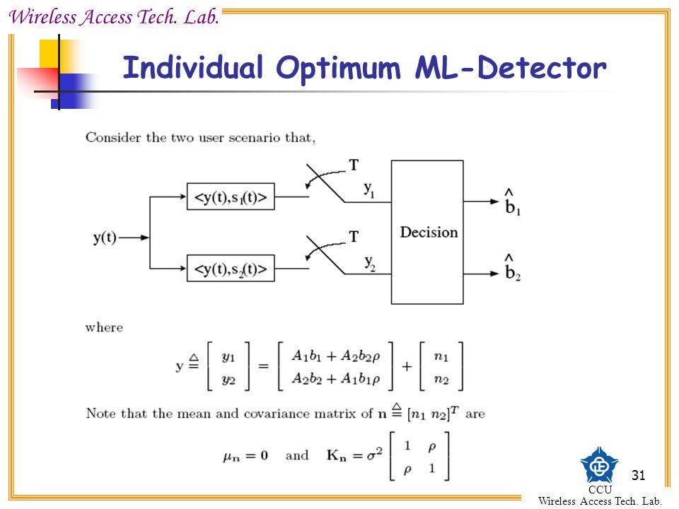 Wireless Access Tech. Lab. CCU Wireless Access Tech. Lab. 31 Individual Optimum ML-Detector