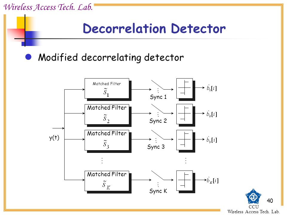 Wireless Access Tech. Lab. CCU Wireless Access Tech. Lab. 40 Decorrelation Detector Modified decorrelating detector. Sync 3. Sync 2. Sync 1 Matched Fi