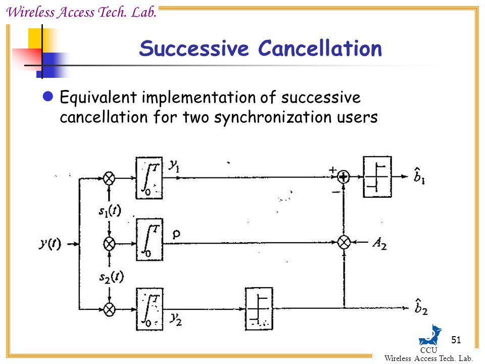 Wireless Access Tech. Lab. CCU Wireless Access Tech. Lab. 51 Successive Cancellation Equivalent implementation of successive cancellation for two sync