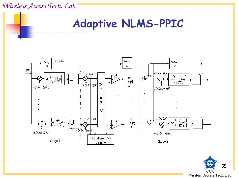 Wireless Access Tech. Lab. CCU Wireless Access Tech. Lab. 55 Adaptive NLMS-PPIC