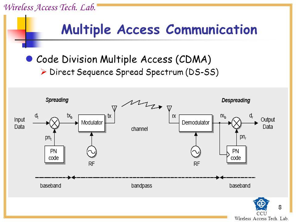 Wireless Access Tech. Lab. CCU Wireless Access Tech. Lab. 8 Multiple Access Communication Code Division Multiple Access (CDMA)  Direct Sequence Sprea