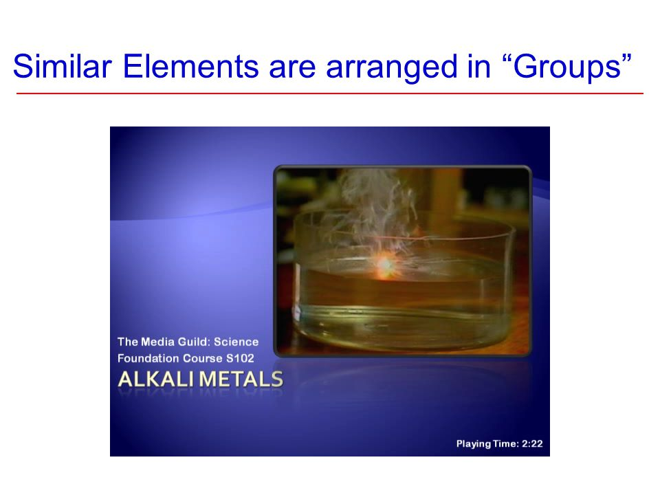"Similar Elements are arranged in ""Groups"""