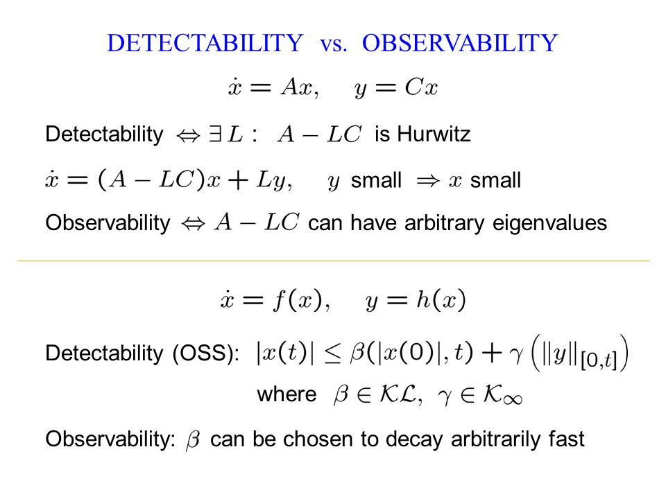 DETECTABILITY vs.