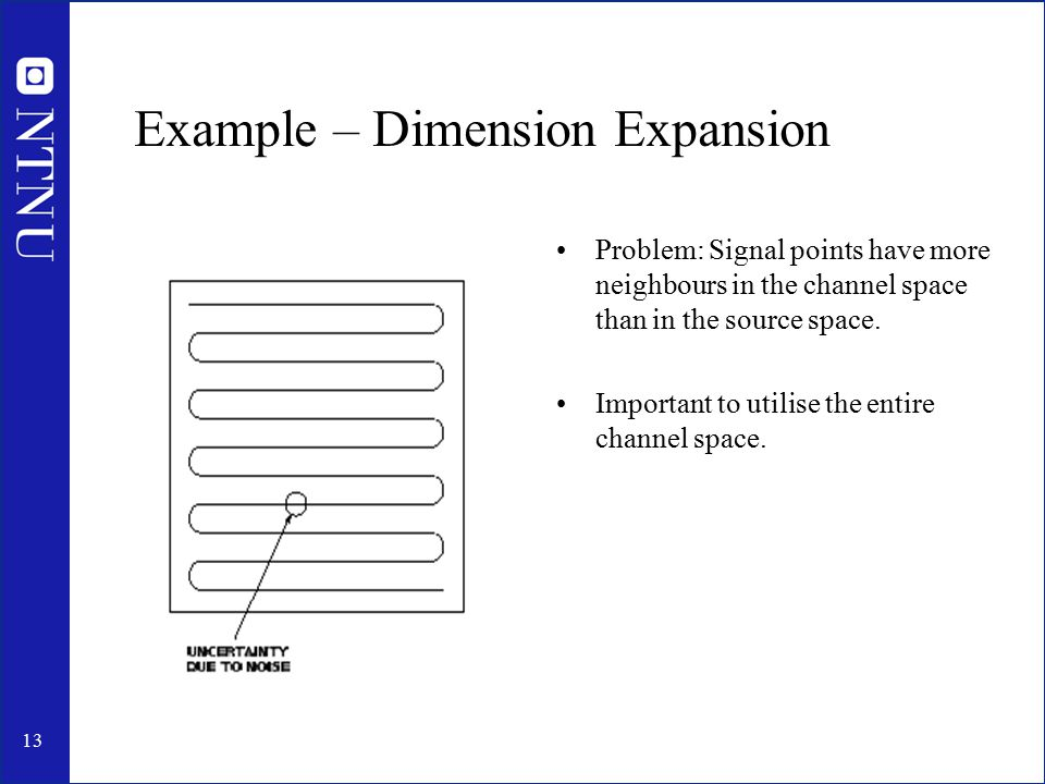 13 Example – Dimension Expansion Problem: Signal points have more neighbours in the channel space than in the source space. Important to utilise the e