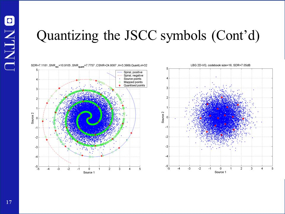 17 Quantizing the JSCC symbols (Cont'd)
