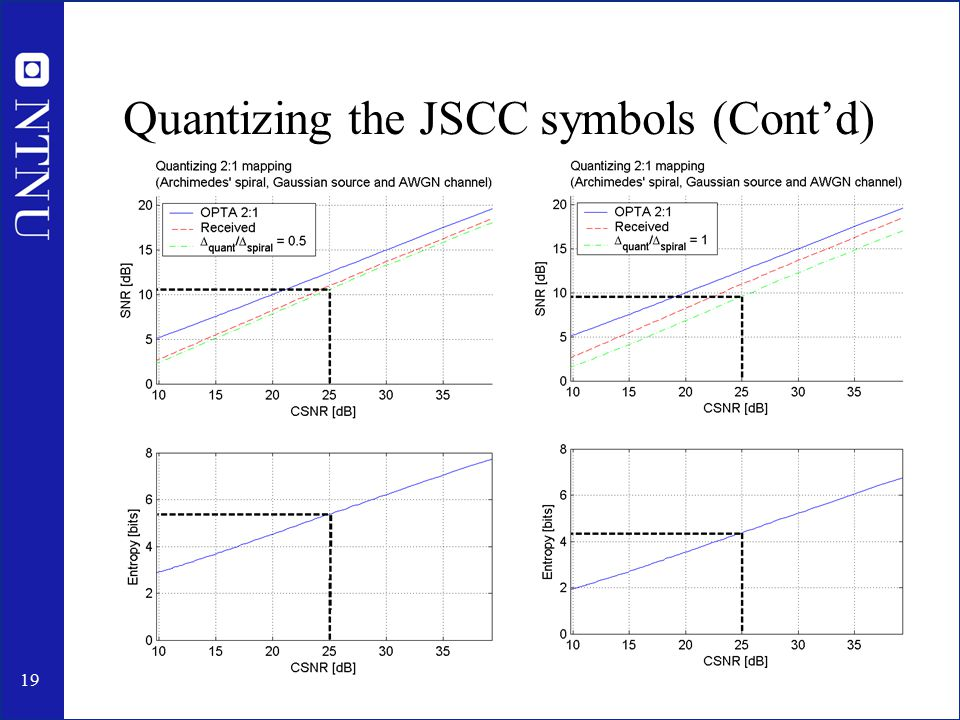 19 Quantizing the JSCC symbols (Cont'd)
