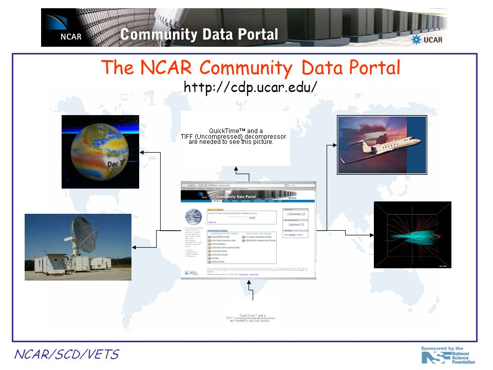 NCAR/SCD/VETS CDP Staff (VETS: Visualization and Enabling Technologies Section) Principal Investigator: Don Middleton Software Engineers: Dave Brown, Mike Burek, Luca Cinquini Web Designer: Markus Stobbs Student Assistant: James Humphrey