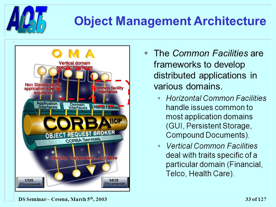 DS Seminar – Cesena, March 5 th, 200333 of 127 Object Management Architecture  The Common Facilities are frameworks to develop distributed applications in various domains.