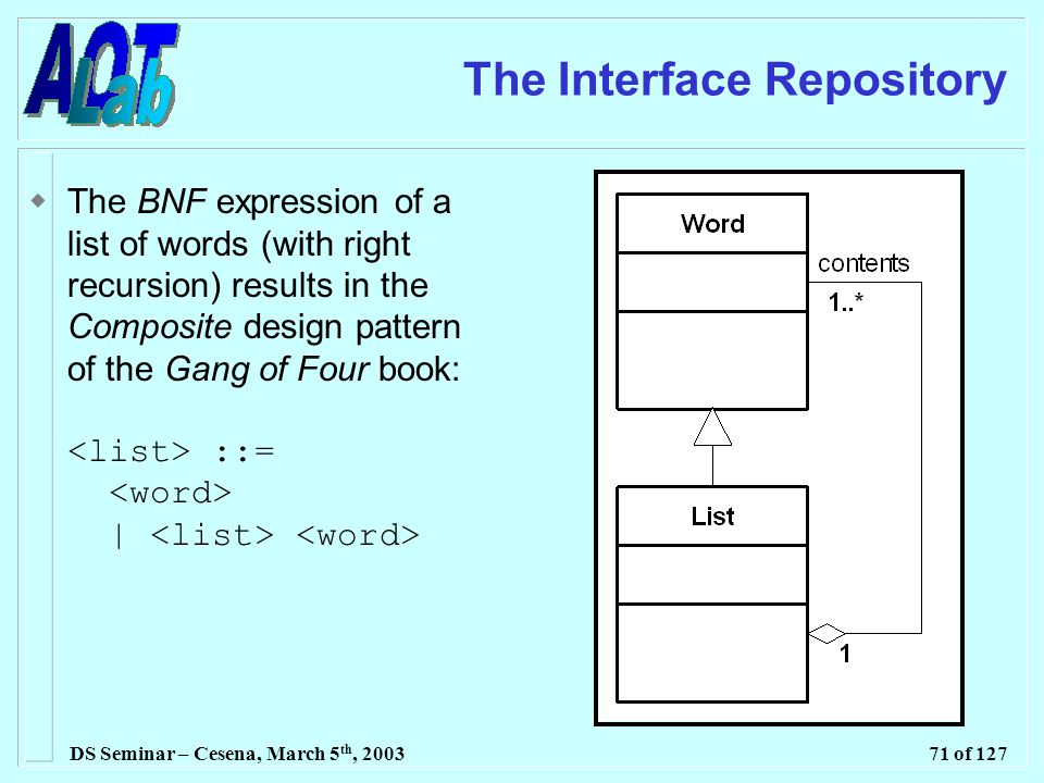 DS Seminar – Cesena, March 5 th, 200371 of 127 The Interface Repository  The BNF expression of a list of words (with right recursion) results in the Composite design pattern of the Gang of Four book: ::= |