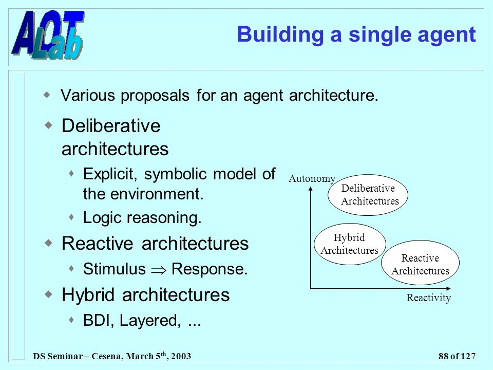 DS Seminar – Cesena, March 5 th, 200388 of 127 Building a single agent  Various proposals for an agent architecture.