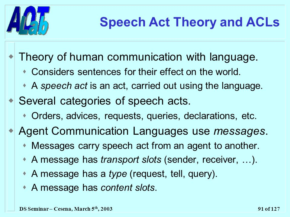 DS Seminar – Cesena, March 5 th, 200391 of 127 Speech Act Theory and ACLs  Theory of human communication with language.