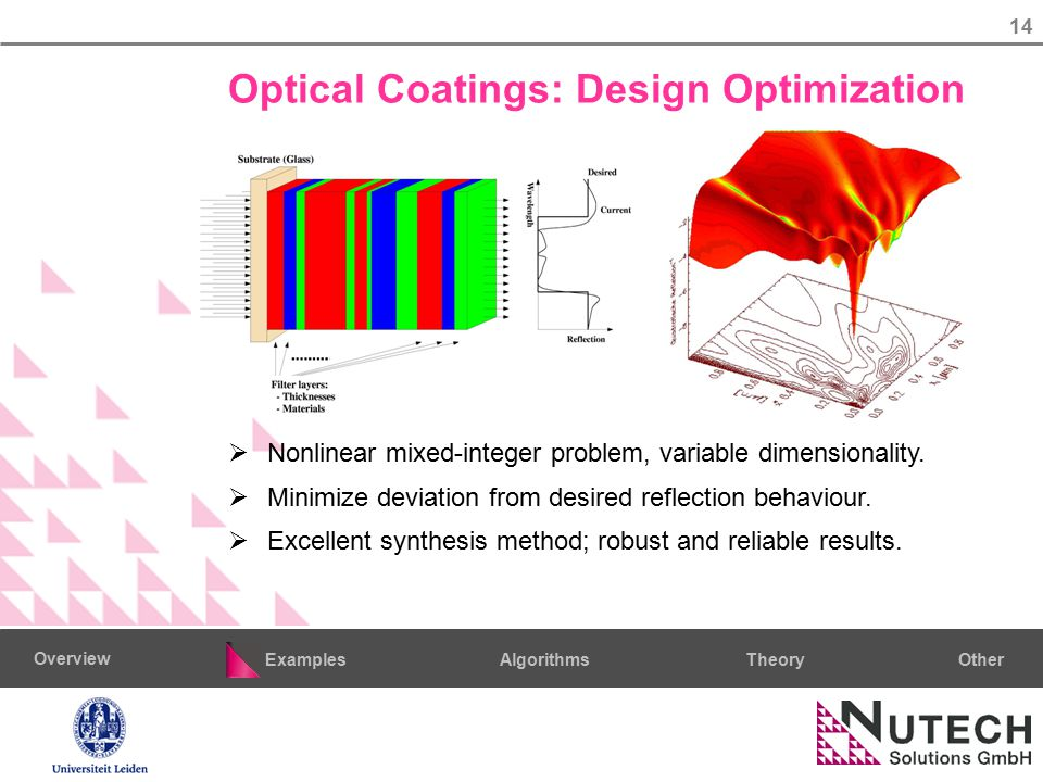 14 AlgorithmsTheoryExamples Overview Other Optical Coatings: Design Optimization  Nonlinear mixed-integer problem, variable dimensionality.