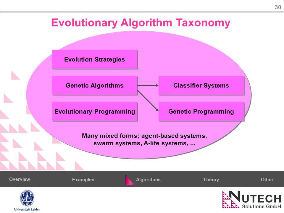 30 AlgorithmsTheoryExamples Overview Other Evolutionary Algorithm Taxonomy Evolution Strategies Genetic Algorithms Genetic Programming Evolutionary Pr