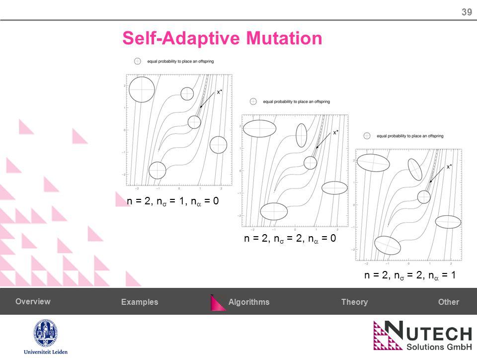 39 AlgorithmsTheoryExamples Overview Other Self-Adaptive Mutation n = 2, n  = 1, n  = 0 n = 2, n  = 2, n  = 0 n = 2, n  = 2, n  = 1