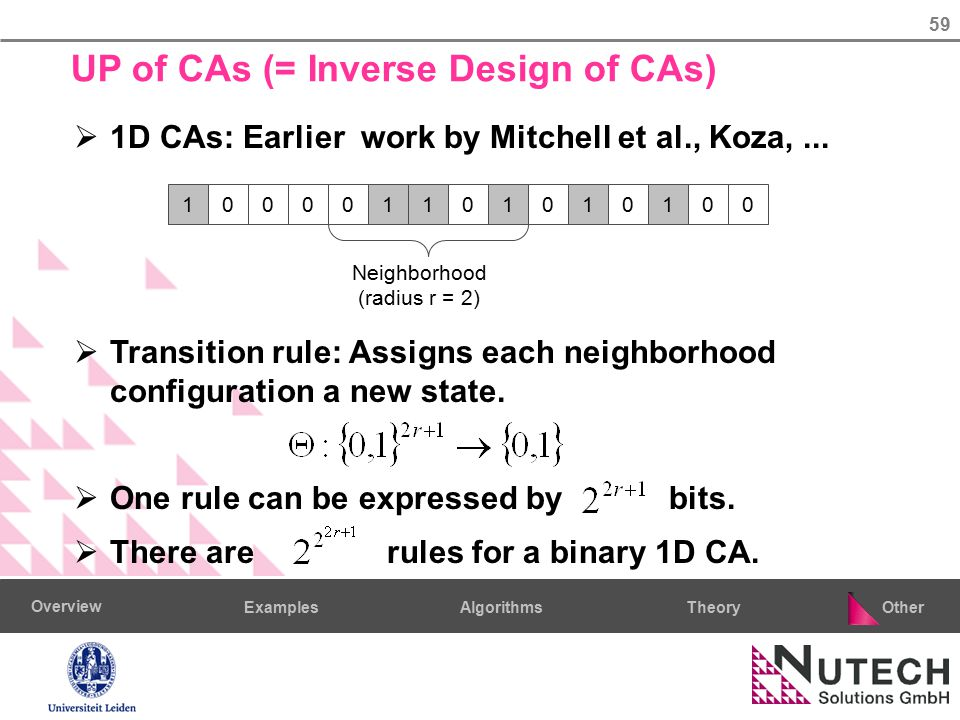59 AlgorithmsTheoryExamples Overview Other UP of CAs (= Inverse Design of CAs)  1D CAs: Earlier work by Mitchell et al., Koza,...