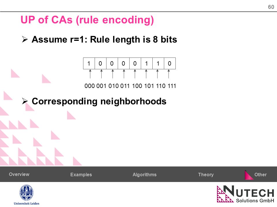 60 AlgorithmsTheoryExamples Overview Other UP of CAs (rule encoding)  Assume r=1: Rule length is 8 bits  Corresponding neighborhoods 10000110 000 001 010 011 100 101 110 111