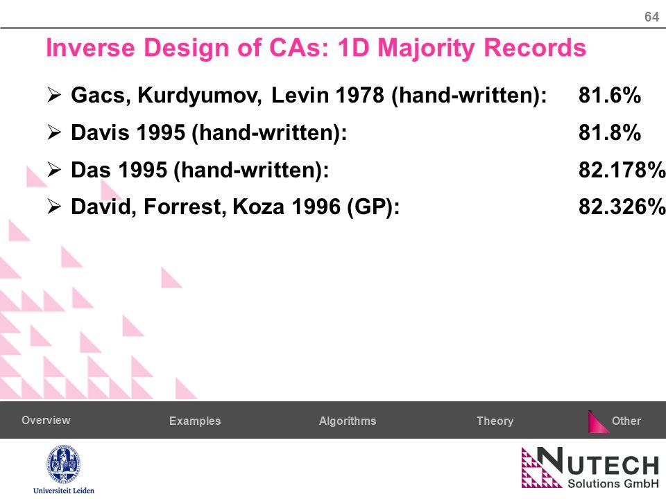 64 AlgorithmsTheoryExamples Overview Other Inverse Design of CAs: 1D Majority Records  Gacs, Kurdyumov, Levin 1978 (hand-written):81.6%  Davis 1995