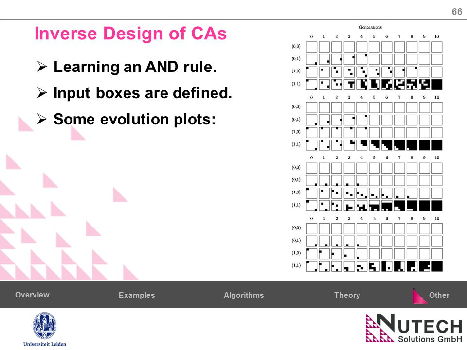 66 AlgorithmsTheoryExamples Overview Other Inverse Design of CAs  Learning an AND rule.  Input boxes are defined.  Some evolution plots: