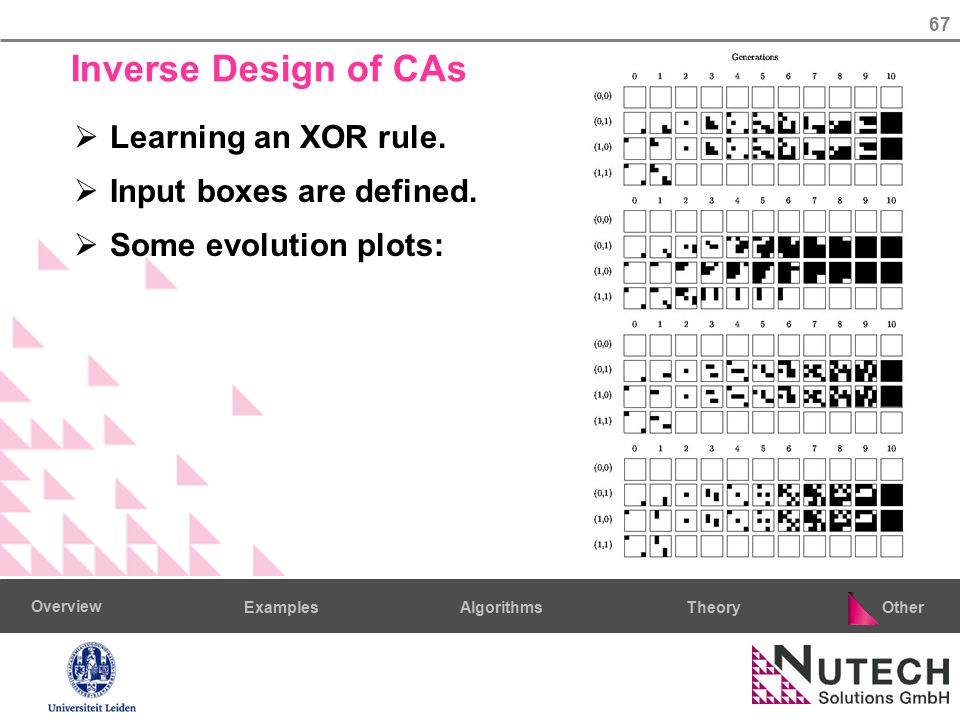 67 AlgorithmsTheoryExamples Overview Other Inverse Design of CAs  Learning an XOR rule.