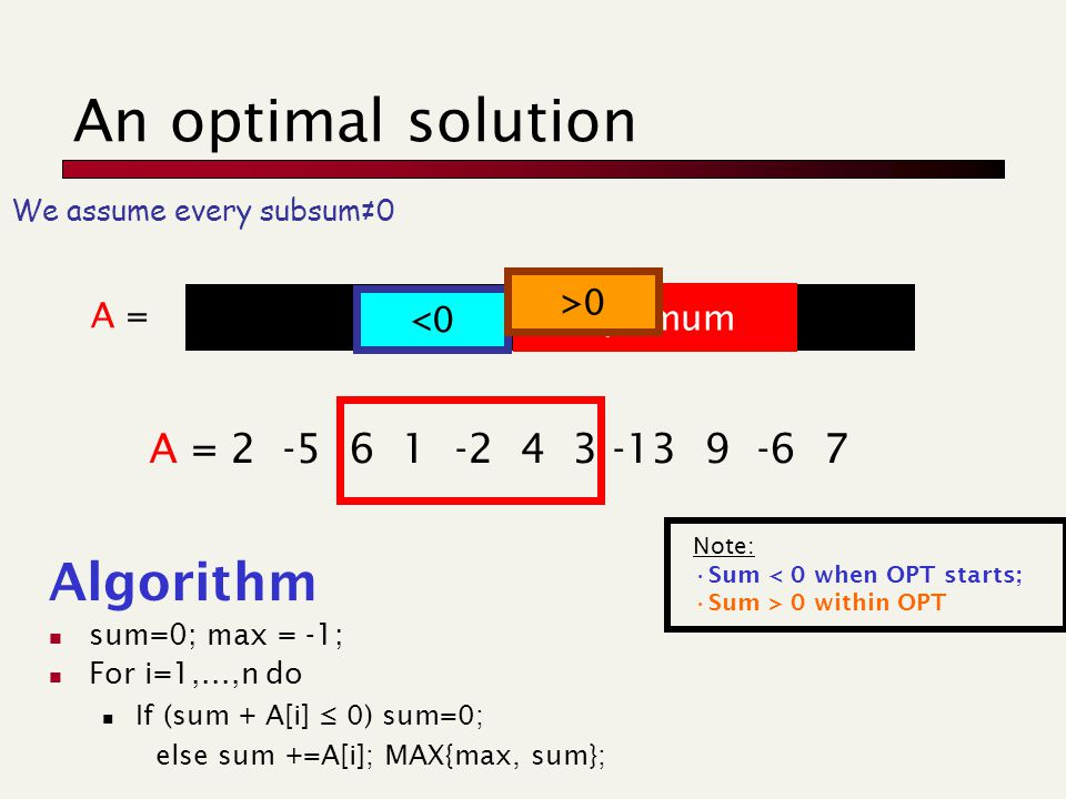 An optimal solution Algorithm sum=0; max = -1; For i=1,...,n do If (sum + A[i] ≤ 0) sum=0; else sum +=A[i]; MAX{max, sum}; A = 2 -5 6 1 -2 4 3 -13 9 -