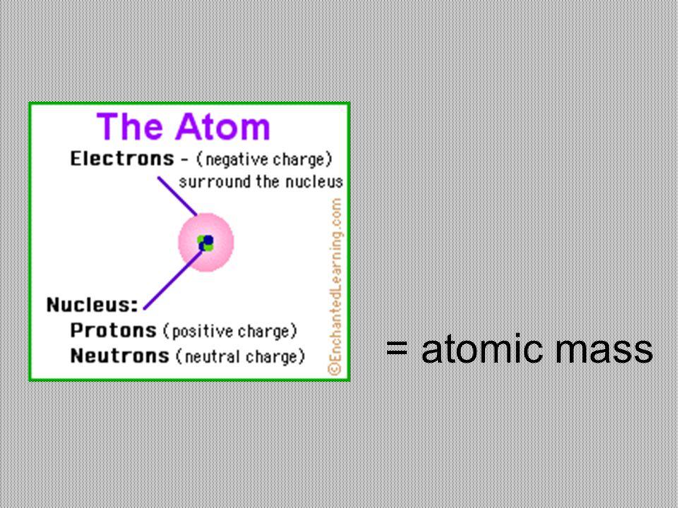 = atomic mass
