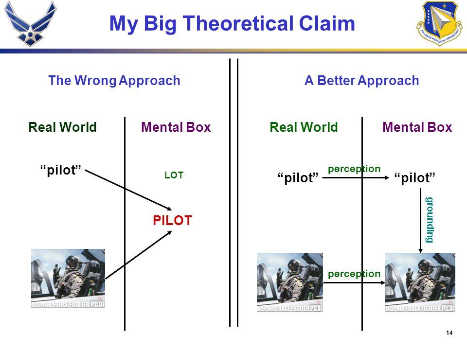 14 My Big Theoretical Claim pilot PILOT Real WorldMental Box Real World perception LOT The Wrong ApproachA Better Approach grounding perception