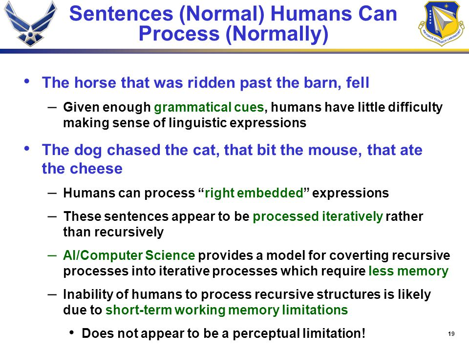 19 Sentences (Normal) Humans Can Process (Normally) The horse that was ridden past the barn, fell – Given enough grammatical cues, humans have little