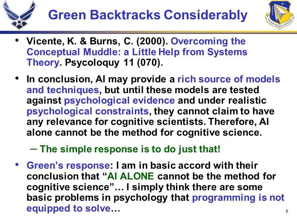 8 Green Backtracks Considerably Vicente, K. & Burns, C.
