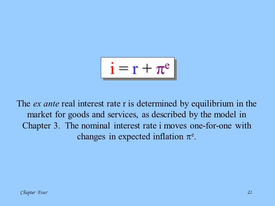 Chapter Four20 The real interest rate the borrower and lender expect when a loan is made is called the ex ante real interest rate. The real interest r