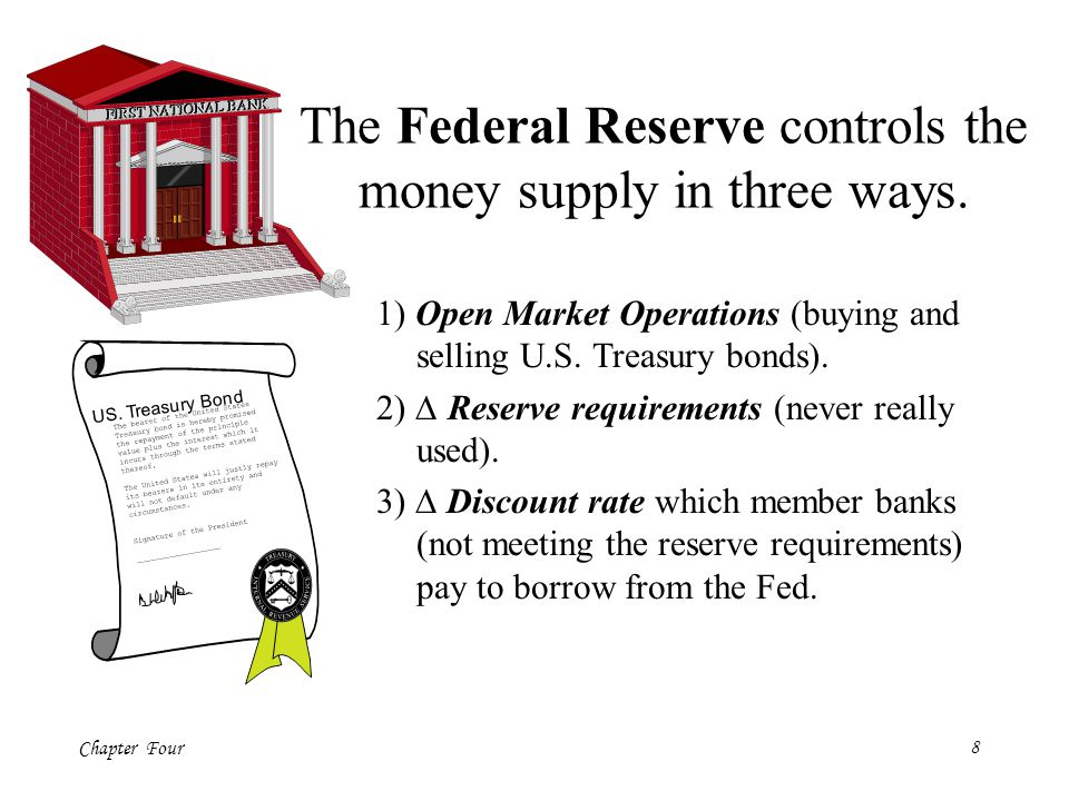 Chapter Four7 To expand the Money Supply: The Federal Reserve buys U.S. Treasury Bonds and pays for them with new money. To reduce the Money Supply: T