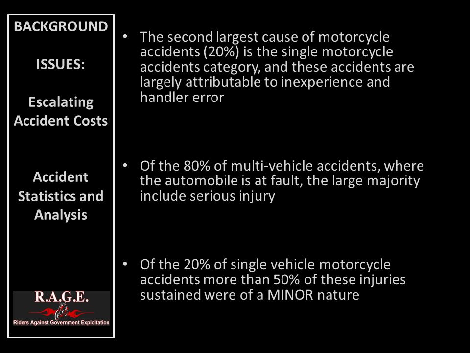 The second largest cause of motorcycle accidents (20%) is the single motorcycle accidents category, and these accidents are largely attributable to in