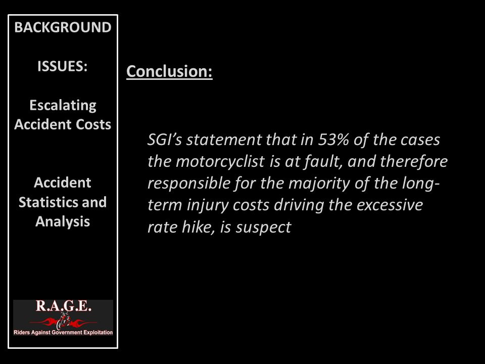 Conclusion: SGI's statement that in 53% of the cases the motorcyclist is at fault, and therefore responsible for the majority of the long- term injury