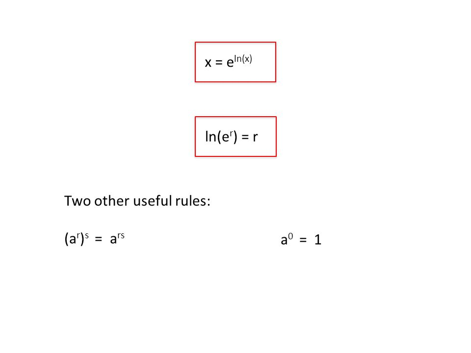 x = e ln(x) ln(e r ) = r Two other useful rules: (a r ) s = a rs a 0 = 1