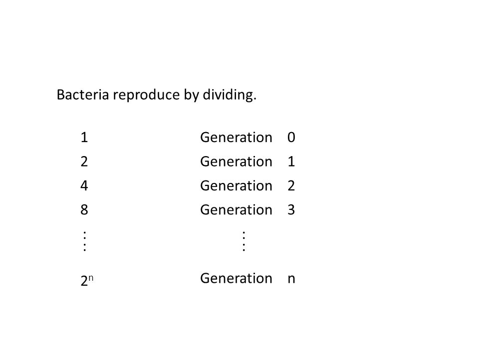 Bacteria reproduce by dividing.