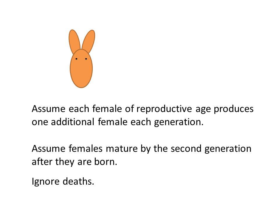 Bacteria reproduce by dividing.