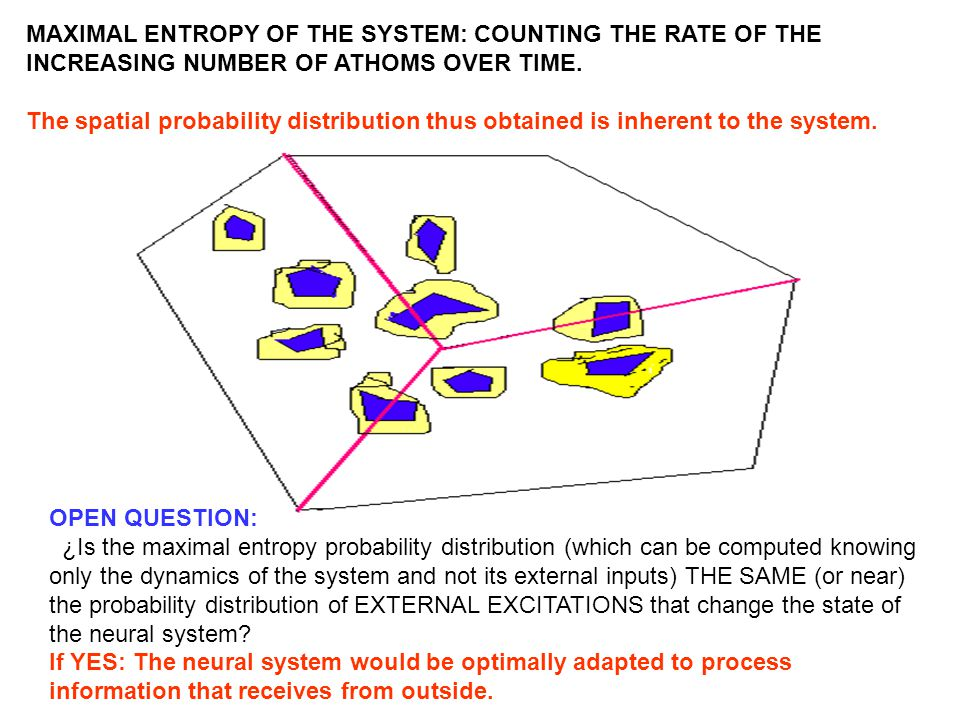 MAXIMAL ENTROPY OF THE SYSTEM: COUNTING THE RATE OF THE INCREASING NUMBER OF ATHOMS OVER TIME.