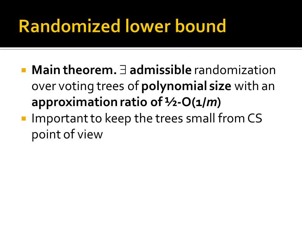  Main theorem.