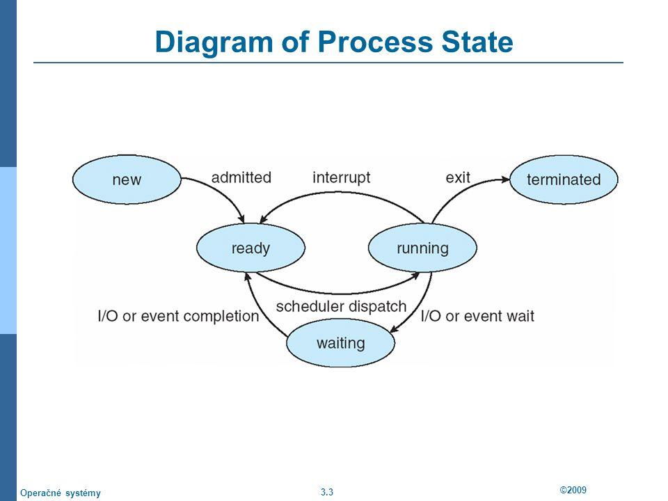 3.4 ©2009 Operačné systémy Process Control Block (PCB)
