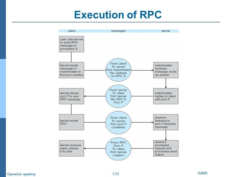3.33 ©2009 Operačné systémy Execution of RPC