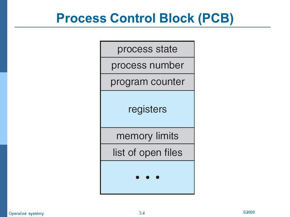 3.5 ©2009 Operačné systémy CPU Switch From Process to Process