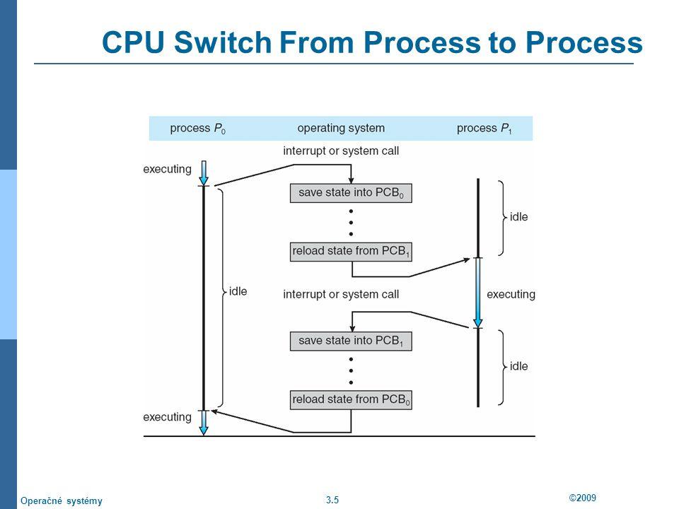 3.6 ©2009 Operačné systémy Ready Queue And Various I/O Device Queues