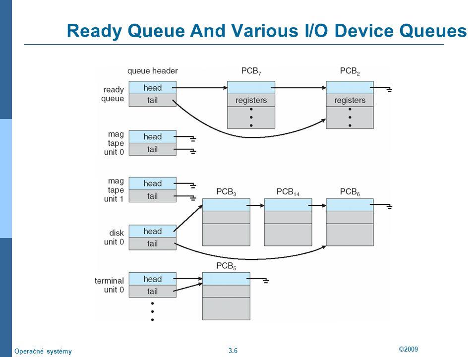 3.7 ©2009 Operačné systémy Representation of Process Scheduling