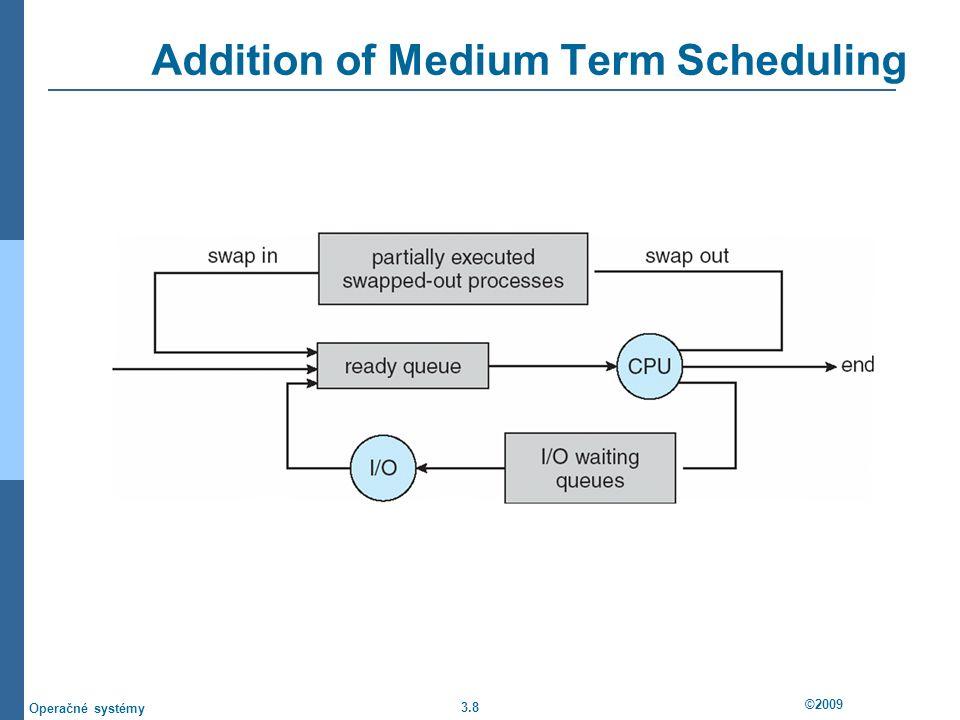 3.8 ©2009 Operačné systémy Addition of Medium Term Scheduling