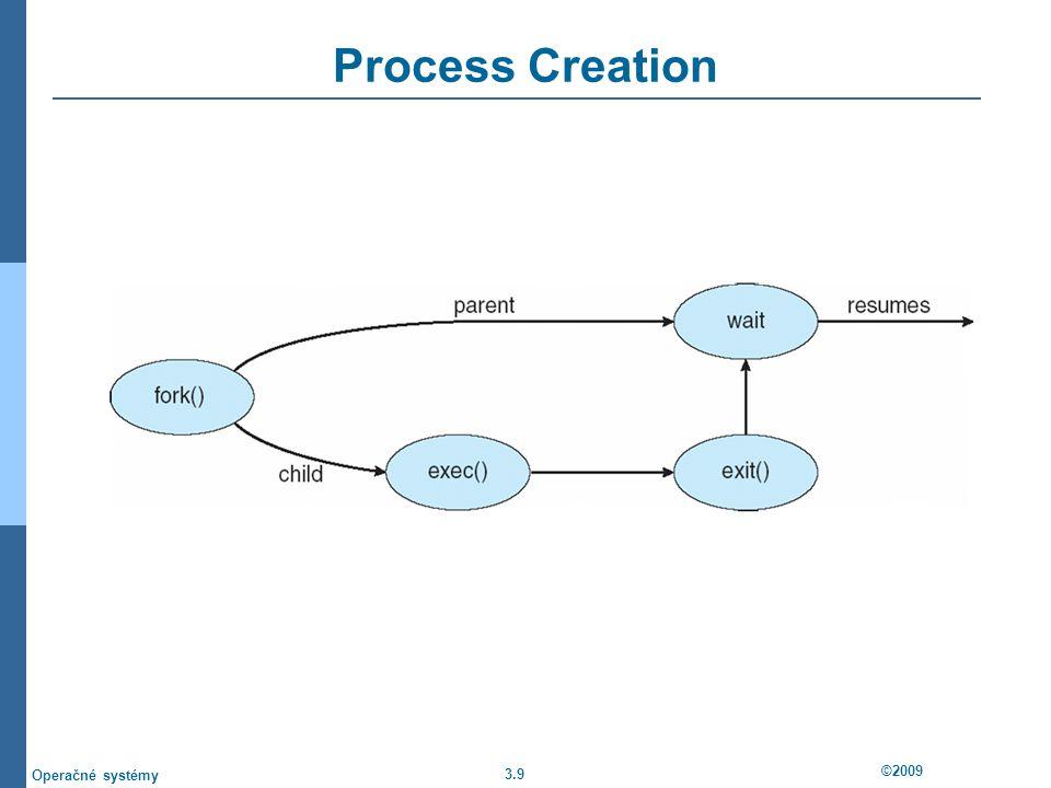 3.9 ©2009 Operačné systémy Process Creation