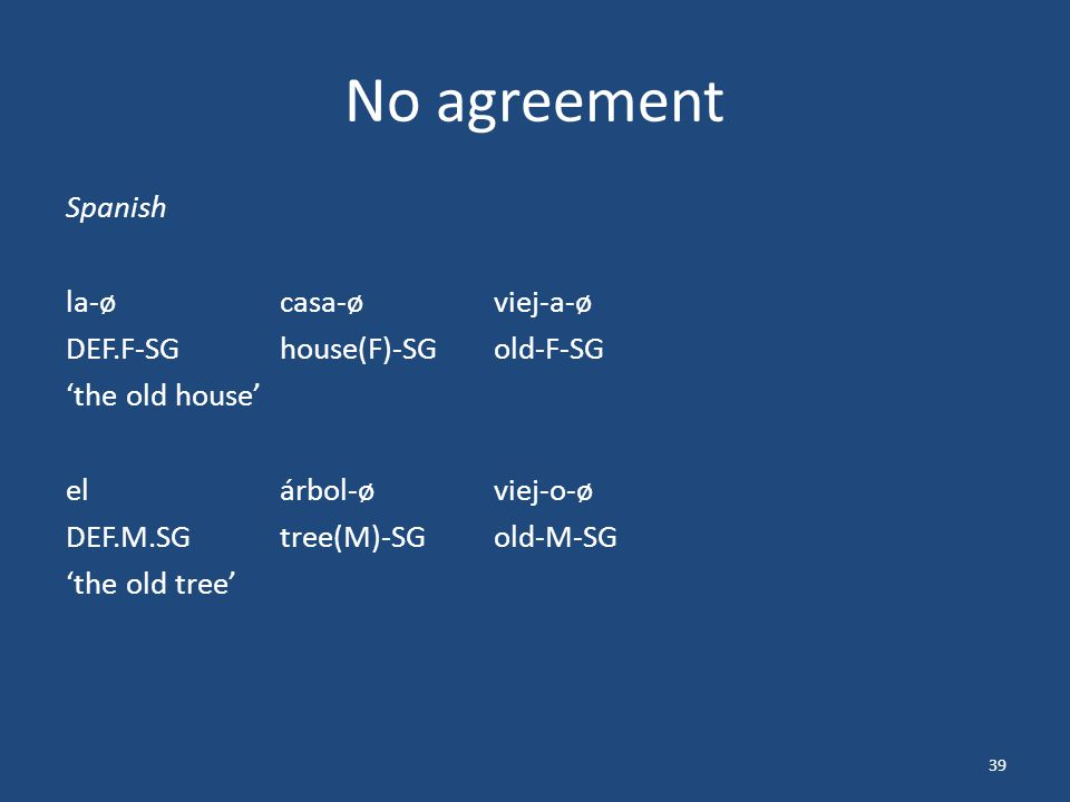 No agreement Spanish la-øcasa-øviej-a-ø DEF.F-SGhouse(F)-SGold-F-SG 'the old house' elárbol-øviej-o-ø DEF.M.SGtree(M)-SGold-M-SG 'the old tree' 39
