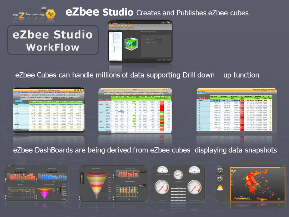 eZbee Studio Creates and Publishes eZbee cubes eZbee Cubes can handle millions of data supporting Drill down – up function eZbee DashBoards are being derived from eZbee cubes displaying data snapshots