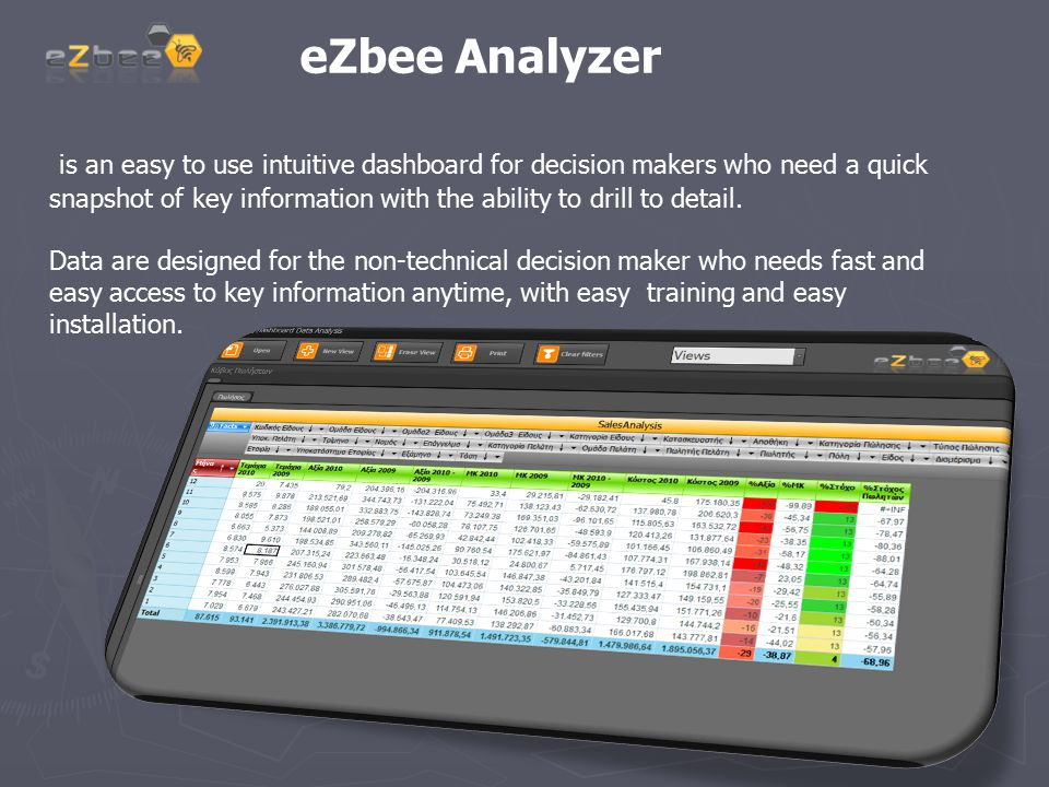 eZbee Analyzer is an easy to use intuitive dashboard for decision makers who need a quick snapshot of key information with the ability to drill to detail.